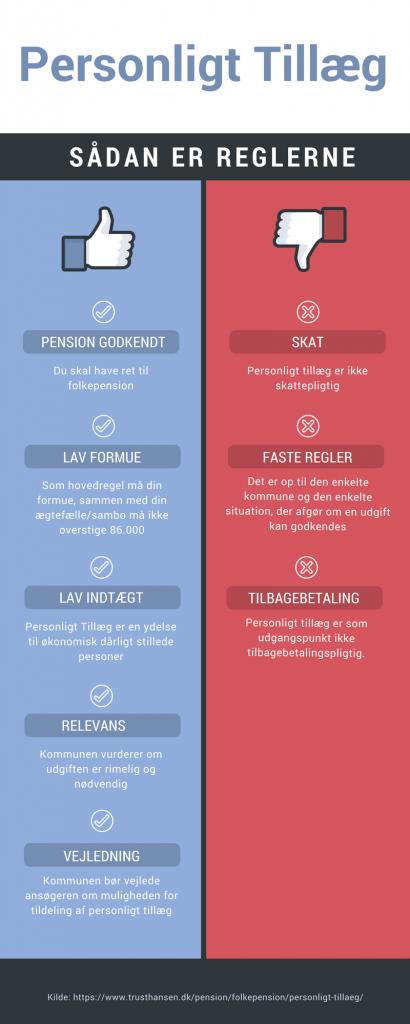 Folkepension Personligt Tillæg Infographic af trusthansen.dk
